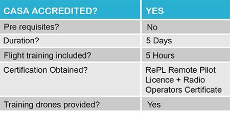 checklist | Total RPA